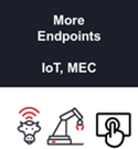 IoT, MEC More Endpoints