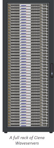 Full rack of Ciena Waveservers