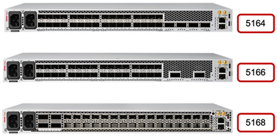 Routers 5164, 5166, 5168 para network slicing
