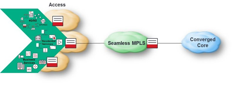 Seamless MPLS Network