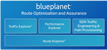 Blue Planet Rout Optimization and Assurance illustration