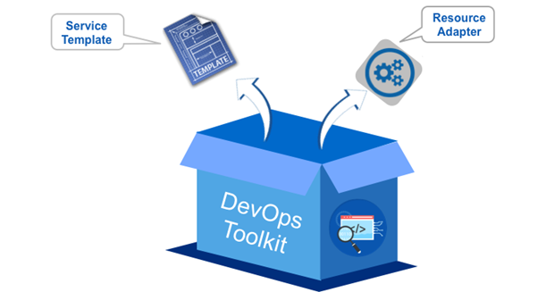 DevOps Kit illustration