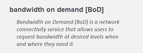 Articles - What is Bandwidth on Demand? - Ciena