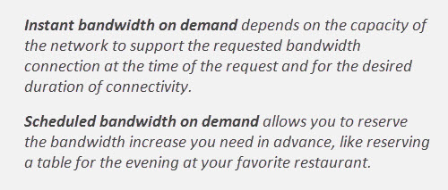 Bandwidth on Demand variants definition