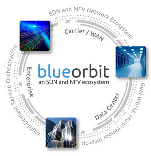 Blue orbit ecosystem