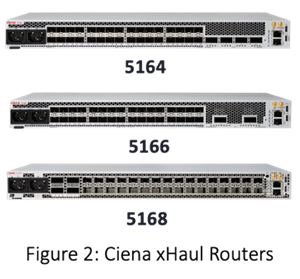 Images+of+Ciena+xHaul+Routers