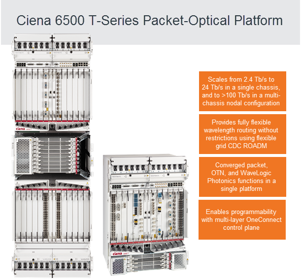 6500 T-Series Packet-Optical Platform
