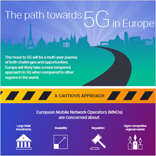 The path towards 5G  in Europe