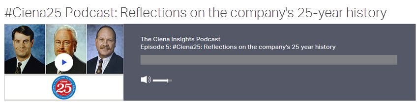 Ciena 25 year anniversary podcast banner promo
