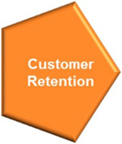 Customer retention icon