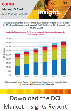 DCI Market Insights Report download promo