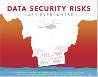 Data security risks lurks everywhere