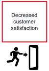 Decreased+customer+satisfaction+icon