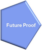 Future proof icon