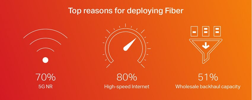 Promo: Top reasons for deploying fiber