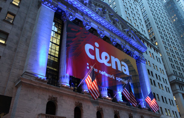 Ciena banner on the NYSE