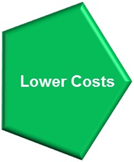 Lower costs icon
