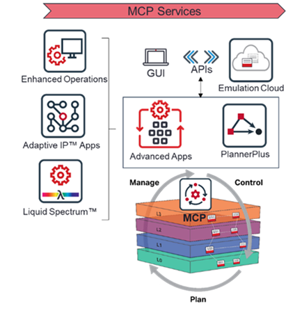 Illustration+of+MCP+Applications