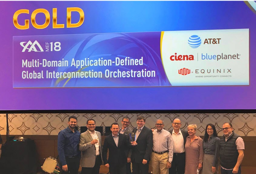 The Ciena Multi-Domain Application-Defined Global Interconnection Orchestration PoC earned the Gold Medal at #MEF18