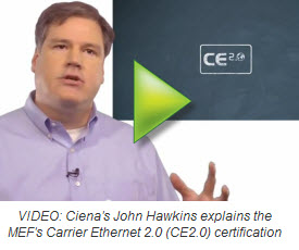 MEF's carrier ethernet explained Video promo