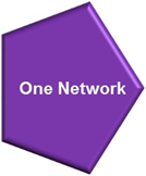 One Network icon