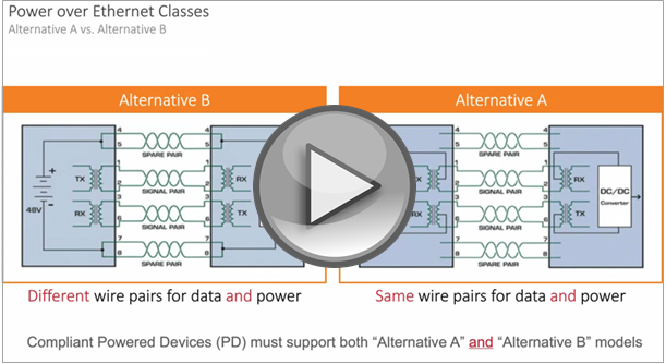 Power Over Ethernet classes video thumbnail