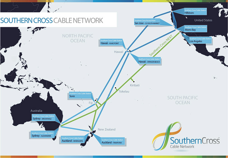 Southern Cross Cable Network map