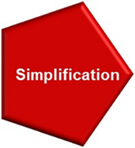 Simplification icon
