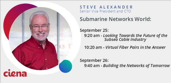 Submarine Networks World Steve Alexander