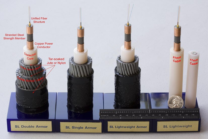 Figure: Various Types of Submarine Cables