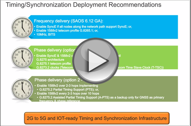 Timing/Synchronization Deployment Recommendations video thumbnail