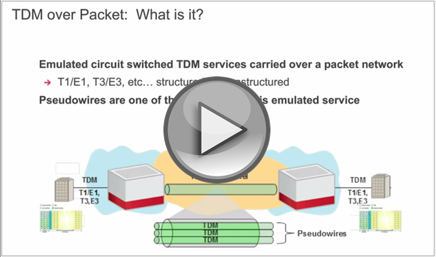 TDM Over Packet: What is it? video thumbnail