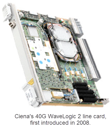 Wavelogic 2 line card