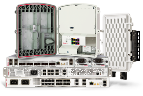 Ciena products