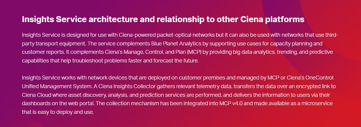 Ciena+Insights+Service
