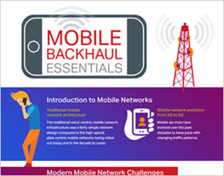 The Essentials of Mobile Backhaul - Ciena