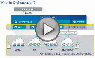 What is orchestration video thumb