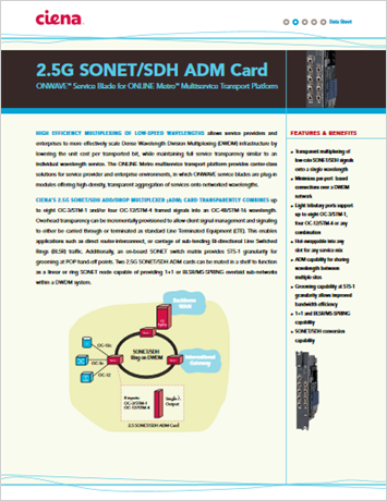 2.5 SONET/SDH ADM Card product data sheet