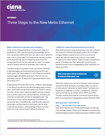 Three Steps to the New Metro Ethernet