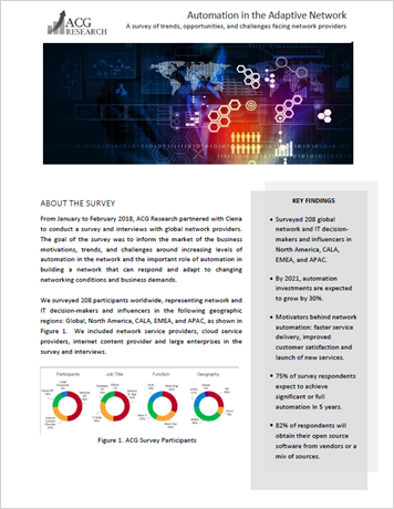 ACG Research: Automation in the Adaptive Network Infobrief