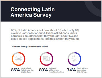 Thumbnail image for the Connecting Latin America infographic