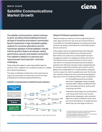 Satellite Communications Market Growth whitepaper thumbnail
