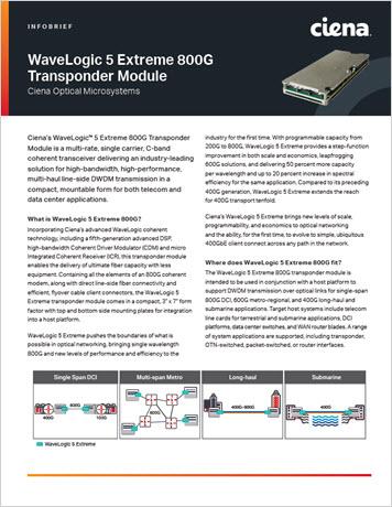 WaveLogic 5 Extreme 800G Transponder Module infobrief thumbnail