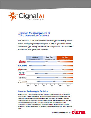 Cignal AI Report: Tracking the Deployment of 3rd Generational Coherent whitepaper
