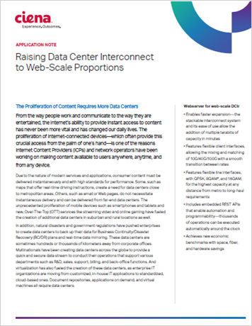 Raising Data Center Interconnect to Web scale Proportions