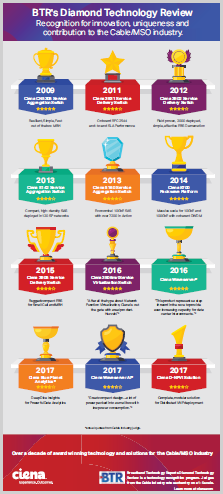 DTR Winning Awards Through the Years infograph