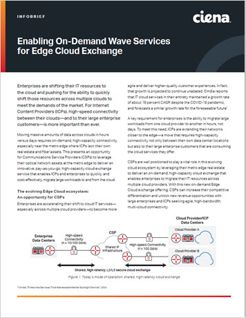 Thumbnail image for Enabling On-Demand Wave Services for Edge Cloud Exchange infobrief