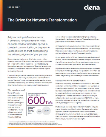 Thumbnail image for the The Drive for Network Transformation infobrief
