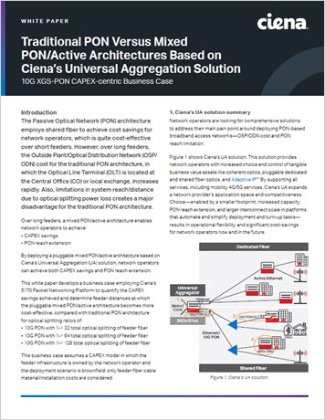 Traditional PON Versus Mixed PON/Active Architectures Based on Ciena's Universal Aggregation Solution whitepaper thumbnail