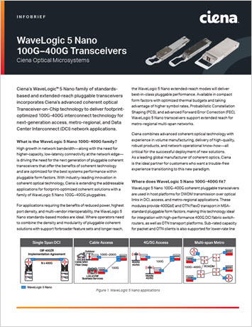 WaveLogic 5 Nano 100G-400G Transceivers - Ciena Optical Microsystems Infobrief thumbnail